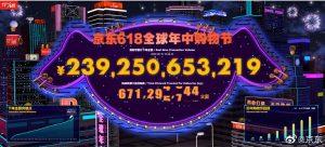 מסחר אלקטרוני בסין